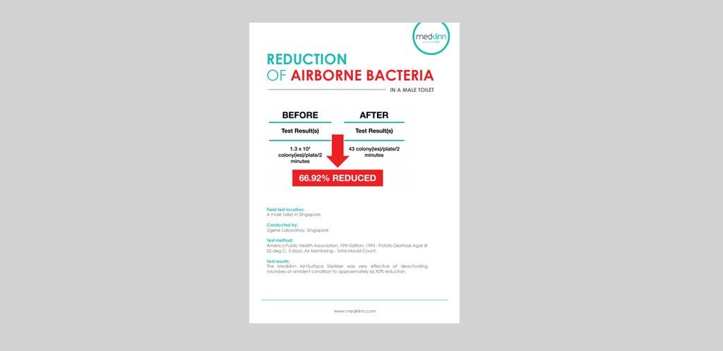 Medklinn Reduction Of Airborne Bacteria In A Male Toilet