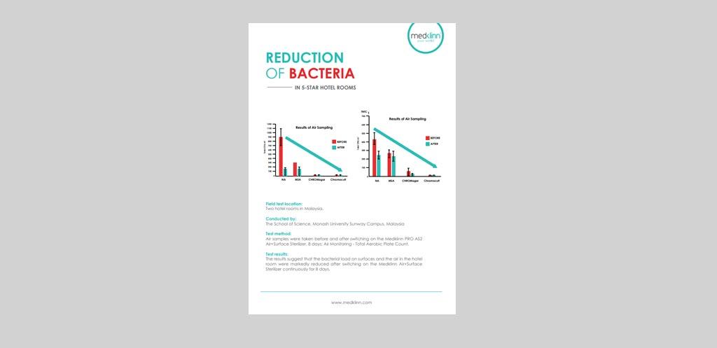 Medklinn Reduction Of Bacteria In A Hotel Rooms