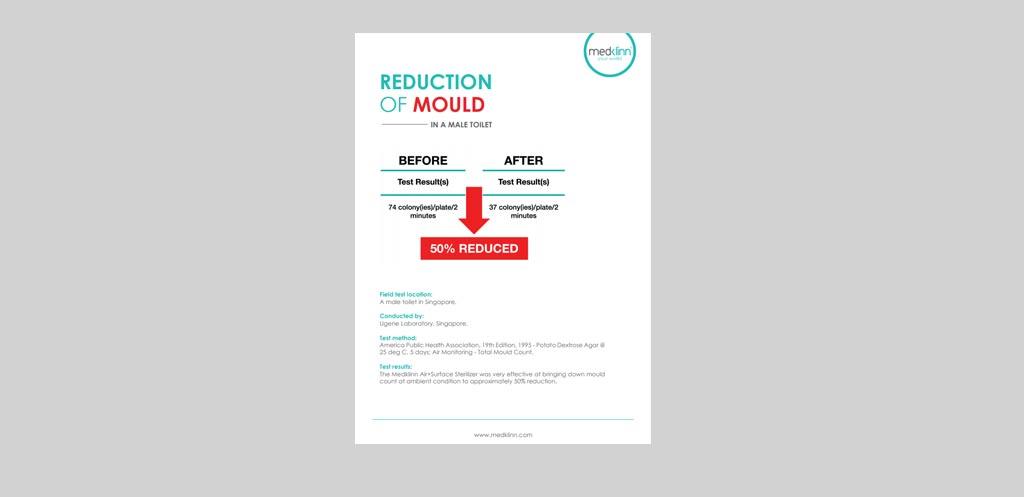 Medklinn Reduction Of Mould